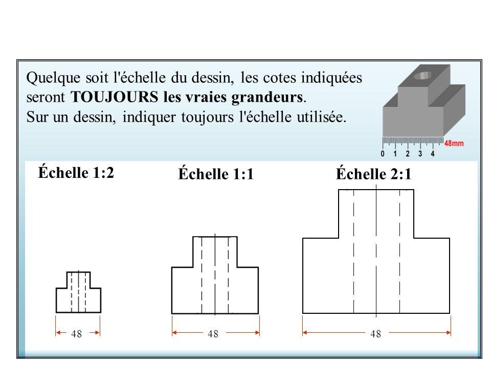Quelque soit l'échelle du dessin, les cotes indiquées seront TOUJOURS les vraies grandeurs. Sur un dessin, indiquer toujours l'échelle utilisée. Échel