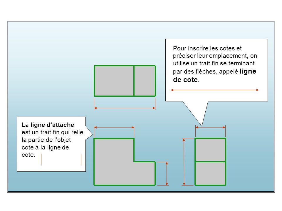 Pour inscrire les cotes et préciser leur emplacement, on utilise un trait fin se terminant par des flèches, appelé ligne de cote. La ligne dattache es