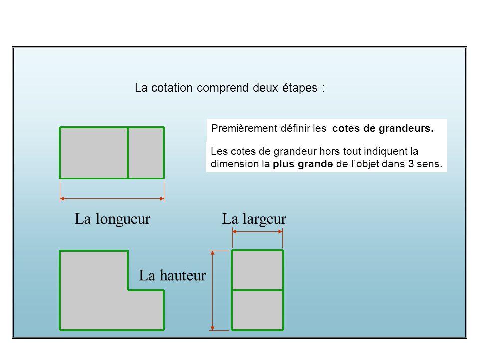La cotation comprend deux étapes : Premièrement définir les cotes de grandeurs. Les cotes de grandeur hors tout indiquent la dimension la plus grande