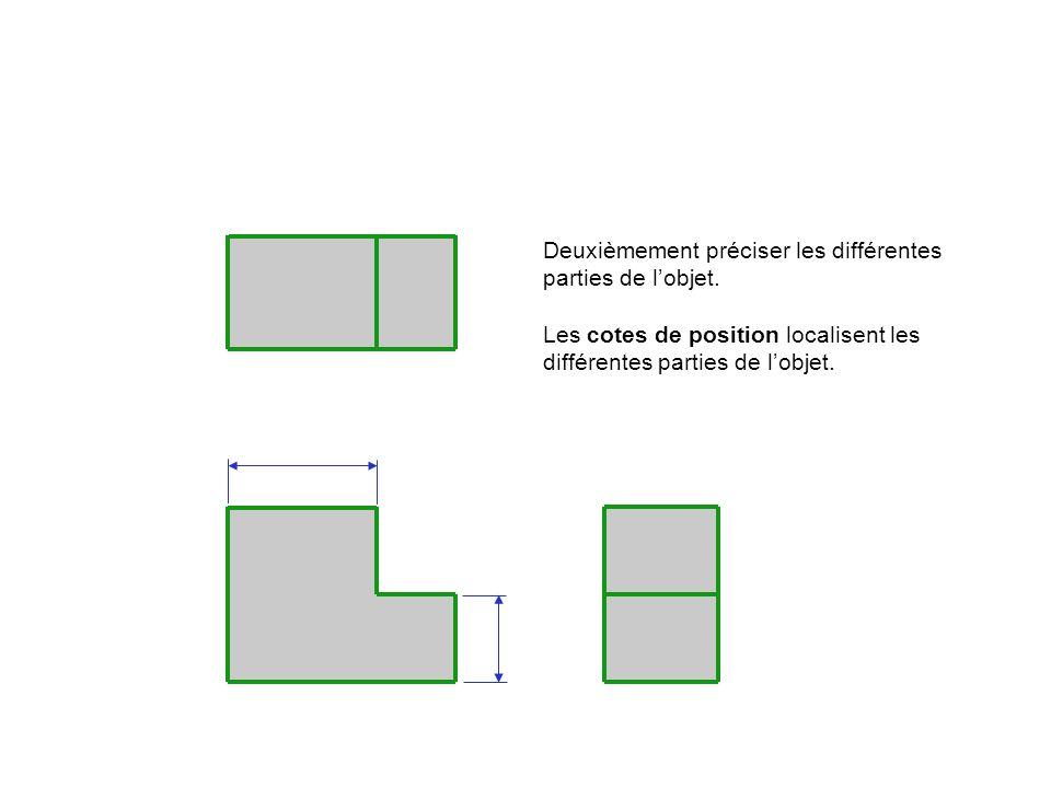 Deuxièmement préciser les différentes parties de lobjet. Les cotes de position localisent les différentes parties de lobjet.