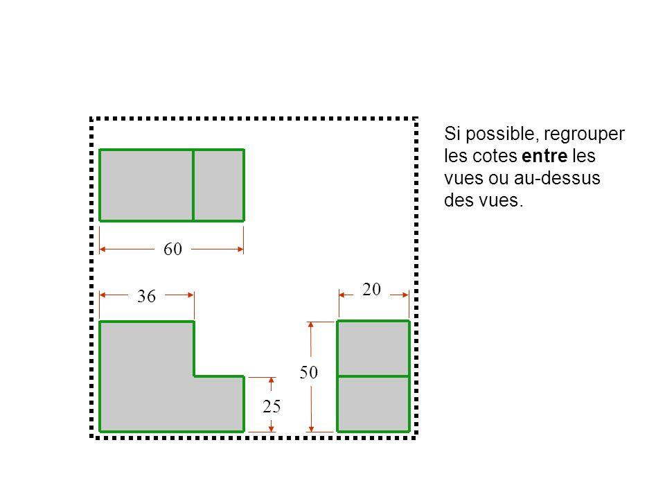 Si possible, regrouper les cotes entre les vues ou au-dessus des vues. 36 60 20 50 25