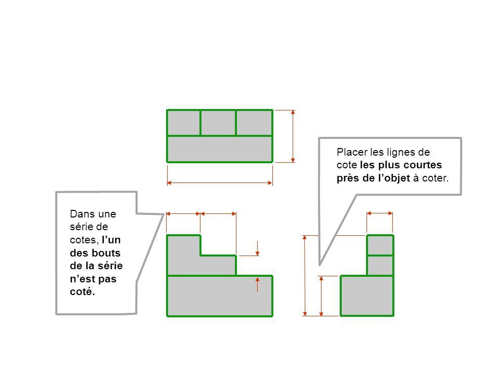 Dans une série de cotes, lun des bouts de la série nest pas coté. Placer les lignes de cote les plus courtes près de lobjet à coter.