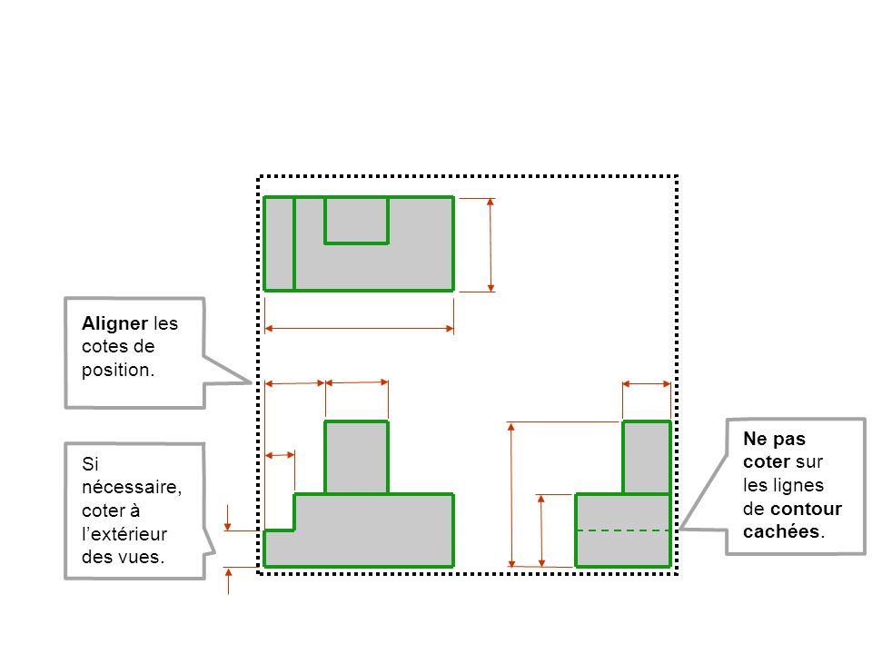 Ne pas coter sur les lignes de contour cachées. Si nécessaire, coter à lextérieur des vues. Aligner les cotes de position.