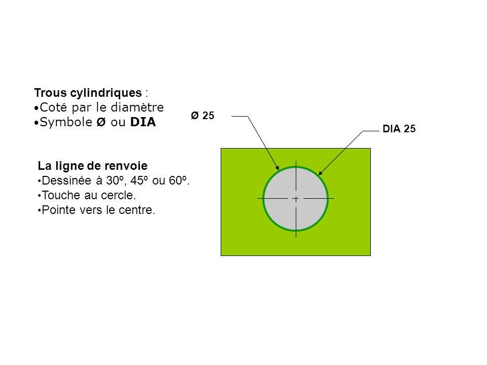 La ligne de renvoie Dessinée à 30º, 45º ou 60º. Touche au cercle. Pointe vers le centre. Ø 25 DIA 25 Trous cylindriques : Cot é par le diam è tre Symb