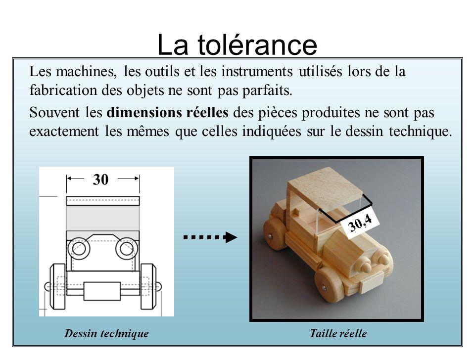 Les machines, les outils et les instruments utilisés lors de la fabrication des objets ne sont pas parfaits. Taille réelle Souvent les dimensions réel