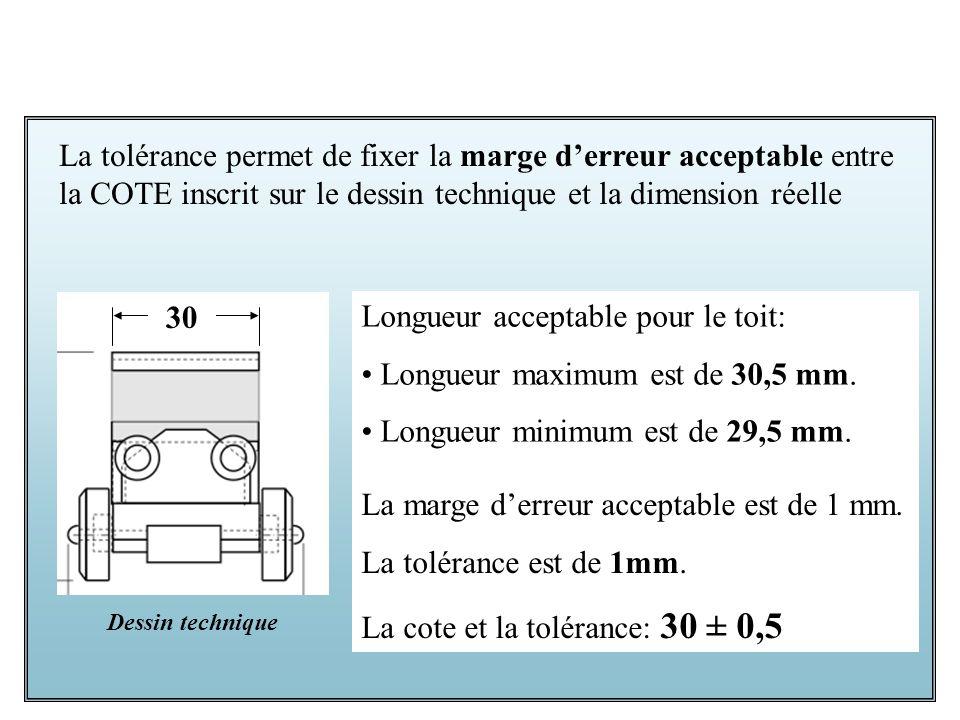 La tolérance permet de fixer la marge derreur acceptable entre la COTE inscrit sur le dessin technique et la dimension réelle Dessin technique 30 Long