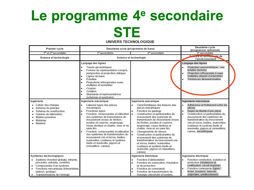 Le programme 4 e secondaire STE