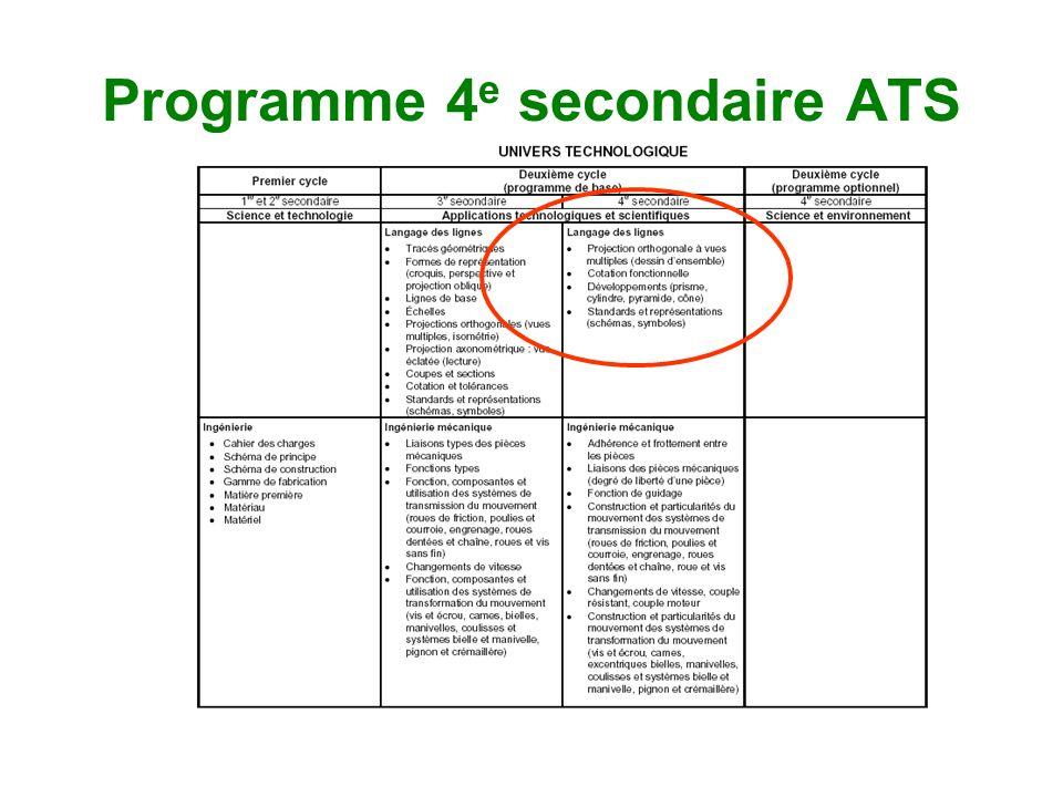 Programme 4 e secondaire ATS