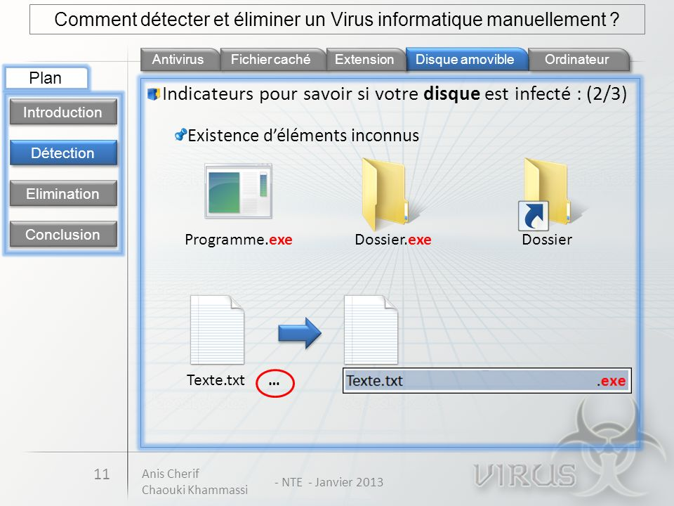 Antivirus Ordinateur 11 Fichier caché Détection Introduction Elimination Conclusion Plan Comment détecter et éliminer un Virus informatique manuelleme