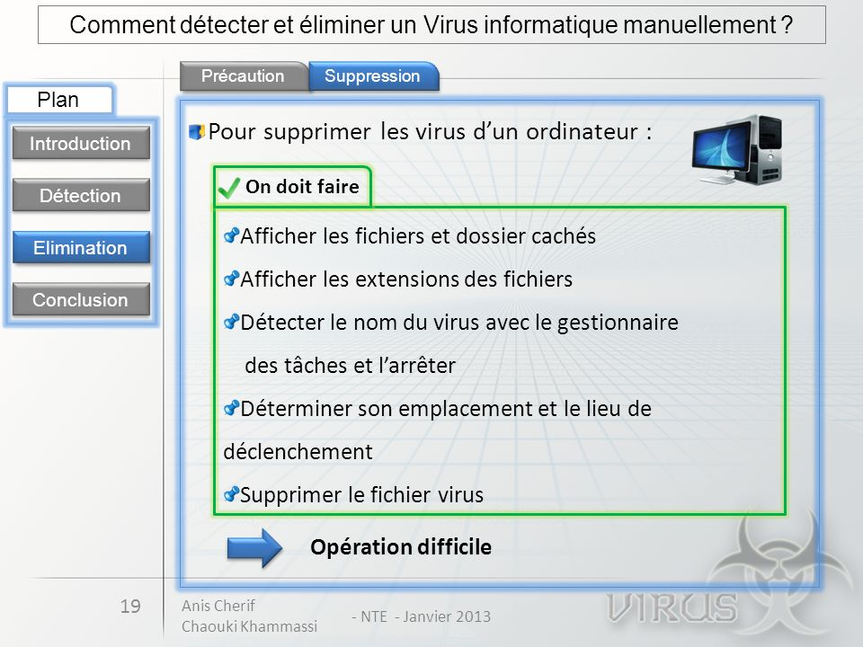 Précaution Suppression 19 Comment détecter et éliminer un Virus informatique manuellement ? Détection Introduction Elimination Conclusion Plan Pour su