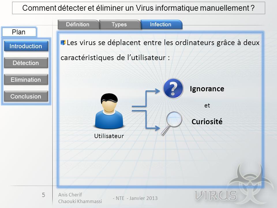Les virus se déplacent entre les ordinateurs grâce à deux caractéristiques de lutilisateur : Infection Types 5 Définition Détection Introduction Elimi