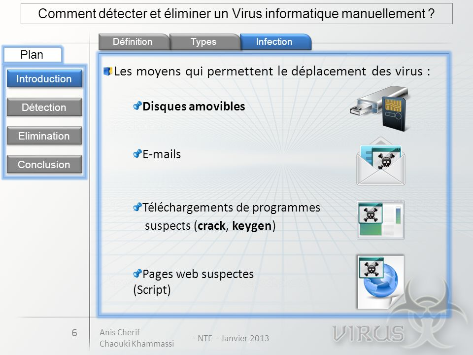 Les moyens qui permettent le déplacement des virus : Infection Types 6 Définition Détection Introduction Elimination Conclusion Plan Comment détecter