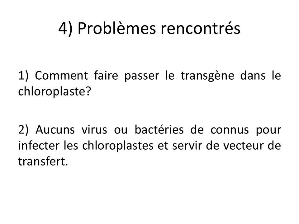 4) Problèmes rencontrés 1) Comment faire passer le transgène dans le chloroplaste? 2) Aucuns virus ou bactéries de connus pour infecter les chloroplas