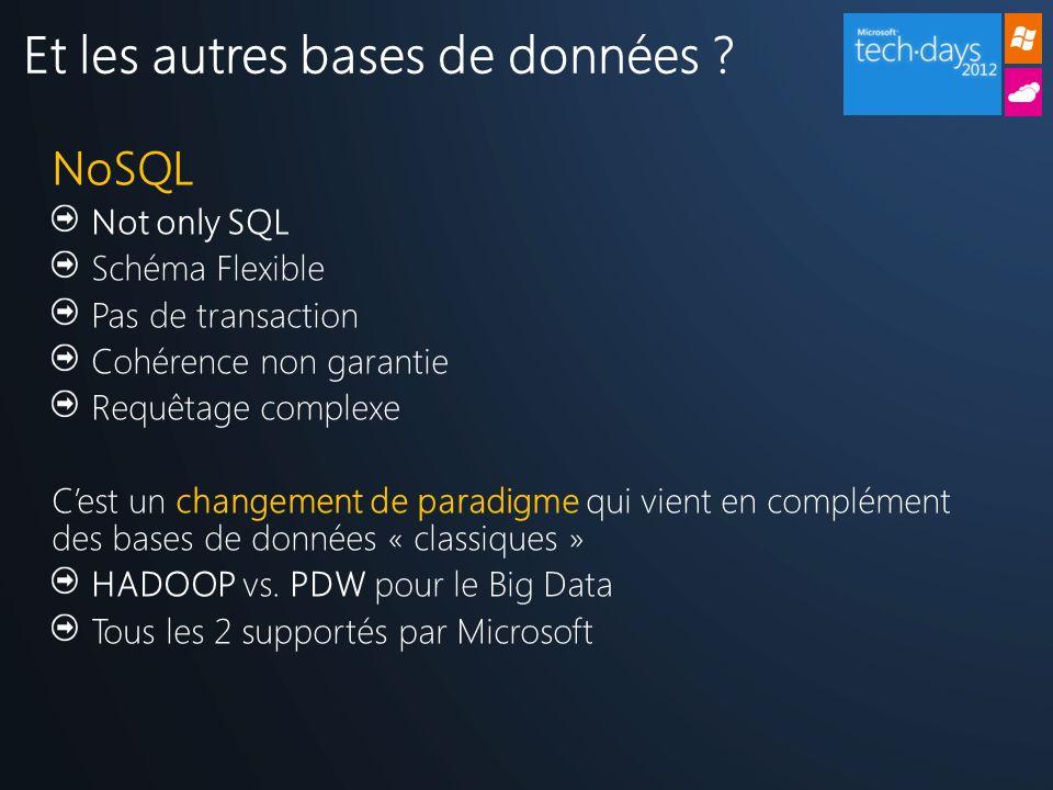 NoSQL Not only SQL Schéma Flexible Pas de transaction Cohérence non garantie Requêtage complexe Cest un changement de paradigme qui vient en complément des bases de données « classiques » HADOOP vs.