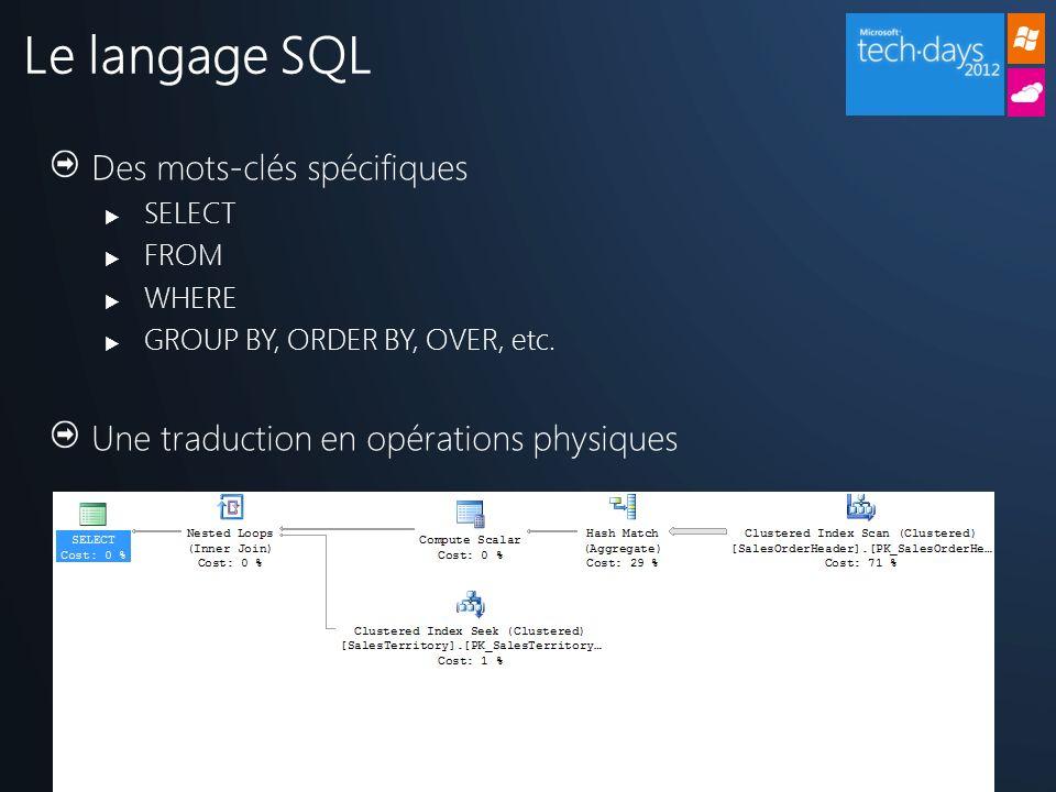 Des mots-clés spécifiques SELECT FROM WHERE GROUP BY, ORDER BY, OVER, etc. Une traduction en opérations physiques Le langage SQL