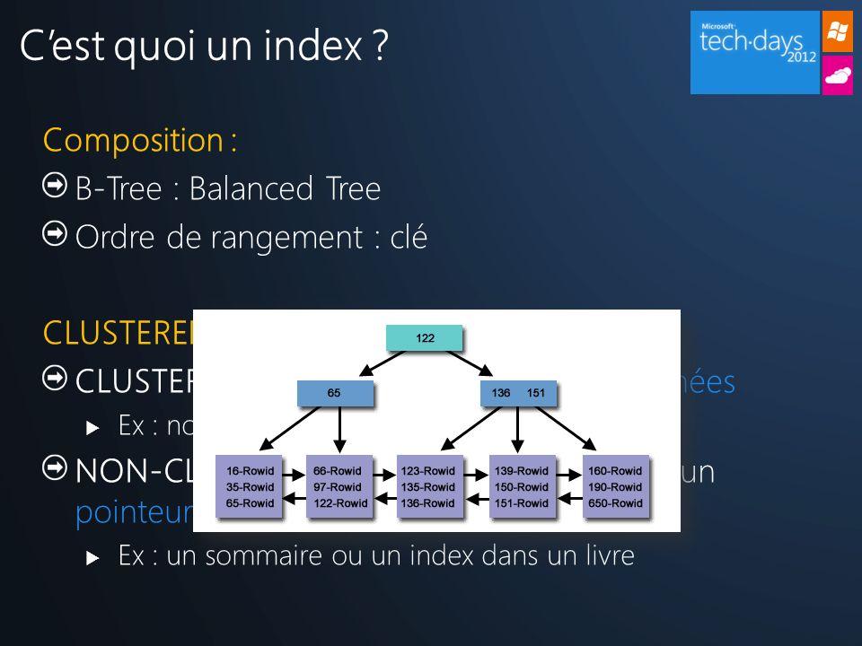 Composition : B-Tree : Balanced Tree Ordre de rangement : clé CLUSTERED vs NON-CLUSTERED CLUSTERED = contient lensemble des données Ex : notre annuaire lui-même NON-CLUSTERED = contient juste la clé et un pointeur vers les données Ex : un sommaire ou un index dans un livre Cest quoi un index ?