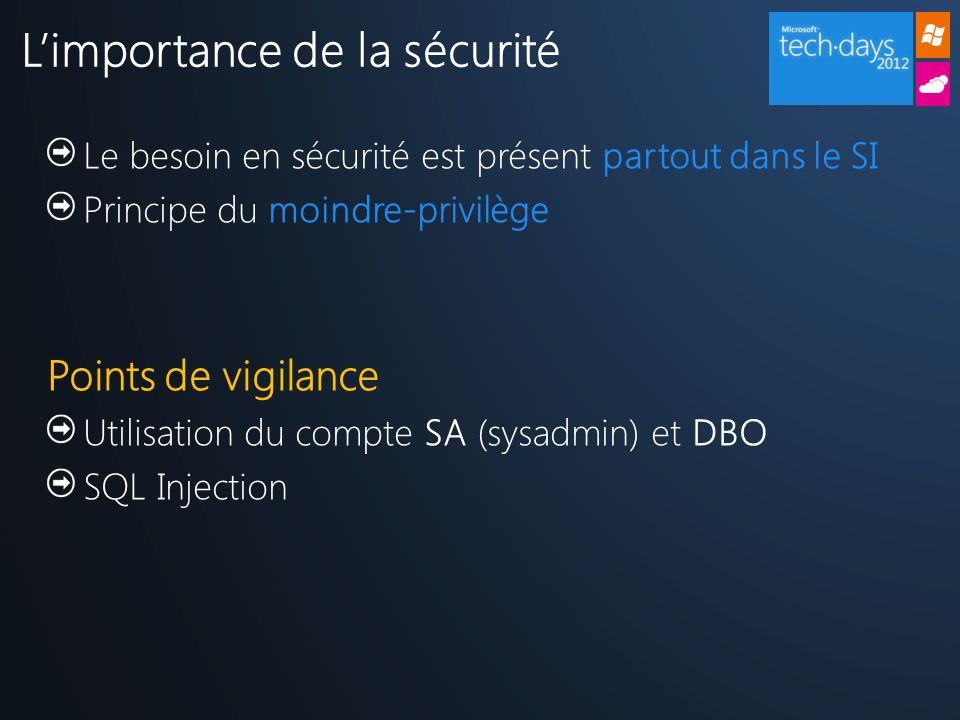 Le besoin en sécurité est présent partout dans le SI Principe du moindre-privilège Points de vigilance Utilisation du compte SA (sysadmin) et DBO SQL Injection Limportance de la sécurité