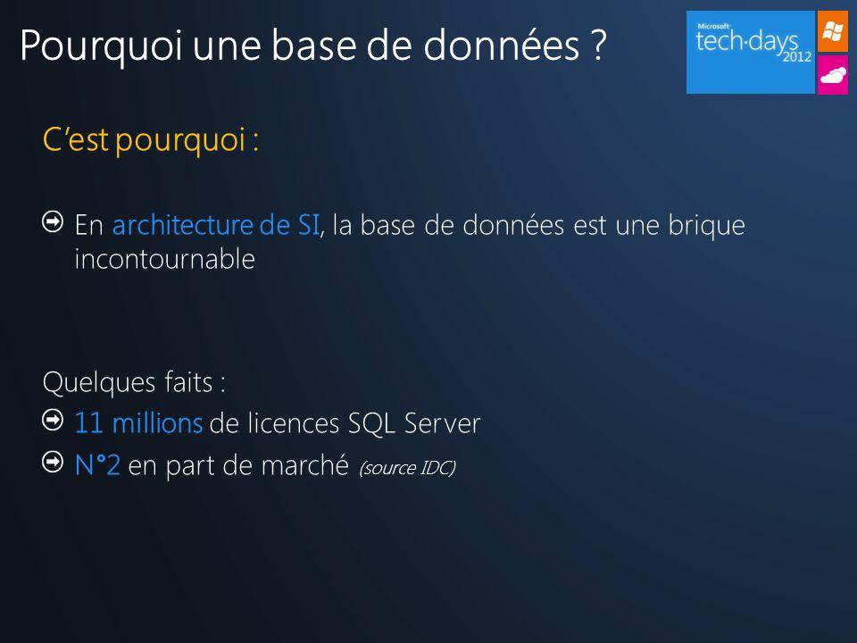 Cest pourquoi : En architecture de SI, la base de données est une brique incontournable Quelques faits : 11 millions de licences SQL Server N°2 en part de marché (source IDC) Pourquoi une base de données ?