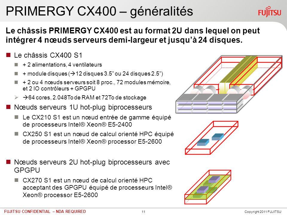 11 FUJITSU CONFIDENTIAL – NDA REQUIRED PRIMERGY CX400 – généralités Le châssis CX400 S1 + 2 alimentations, 4 ventilateurs + module disques ( 12 disque