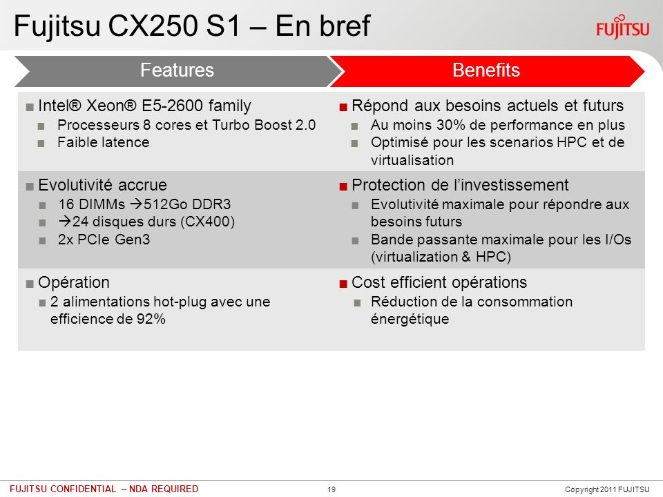 19 FUJITSU CONFIDENTIAL – NDA REQUIRED FeaturesBenefits Fujitsu CX250 S1 – En bref Intel® Xeon® E5-2600 family Processeurs 8 cores et Turbo Boost 2.0