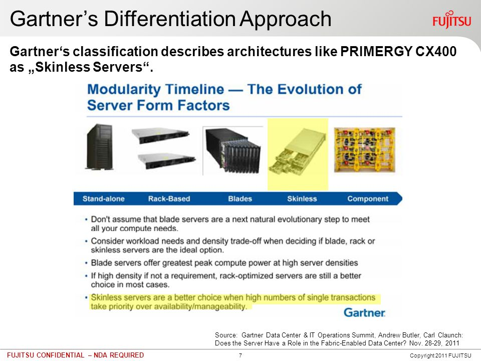 7 FUJITSU CONFIDENTIAL – NDA REQUIRED Gartners Differentiation Approach Gartners classification describes architectures like PRIMERGY CX400 as Skinles