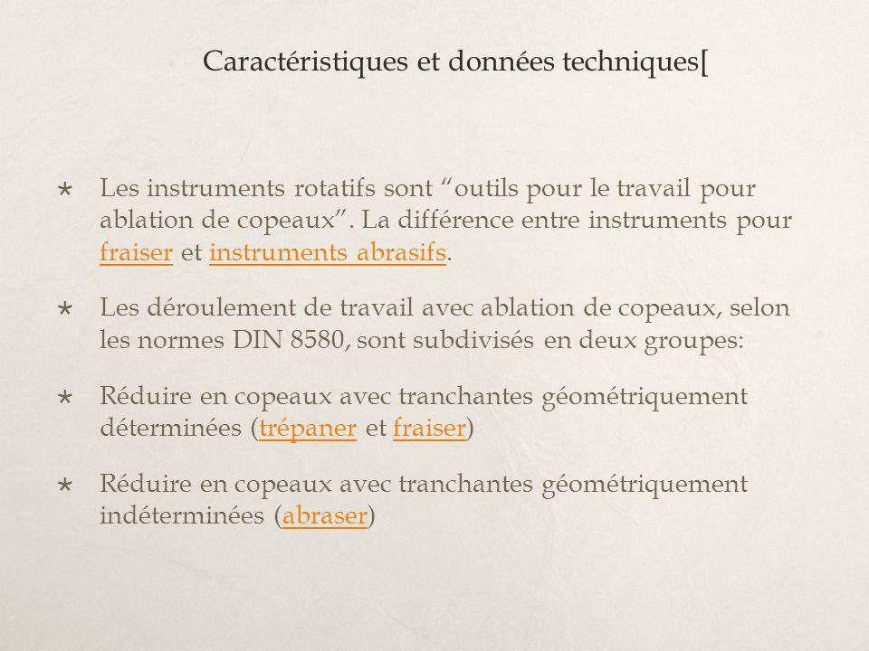 Caractéristiques et données techniques[ Les instruments rotatifs sont outils pour le travail pour ablation de copeaux. La différence entre instruments