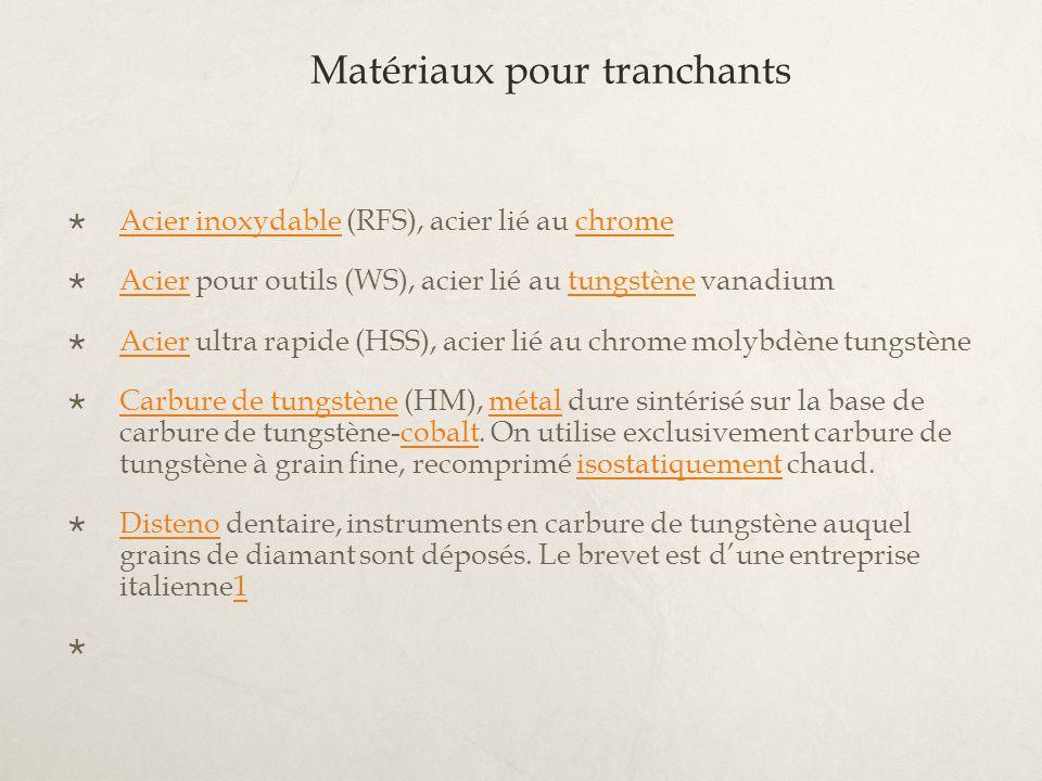 Matériaux pour tranchants Acier inoxydable (RFS), acier lié au chrome Acier inoxydablechrome Acier pour outils (WS), acier lié au tungstène vanadium A
