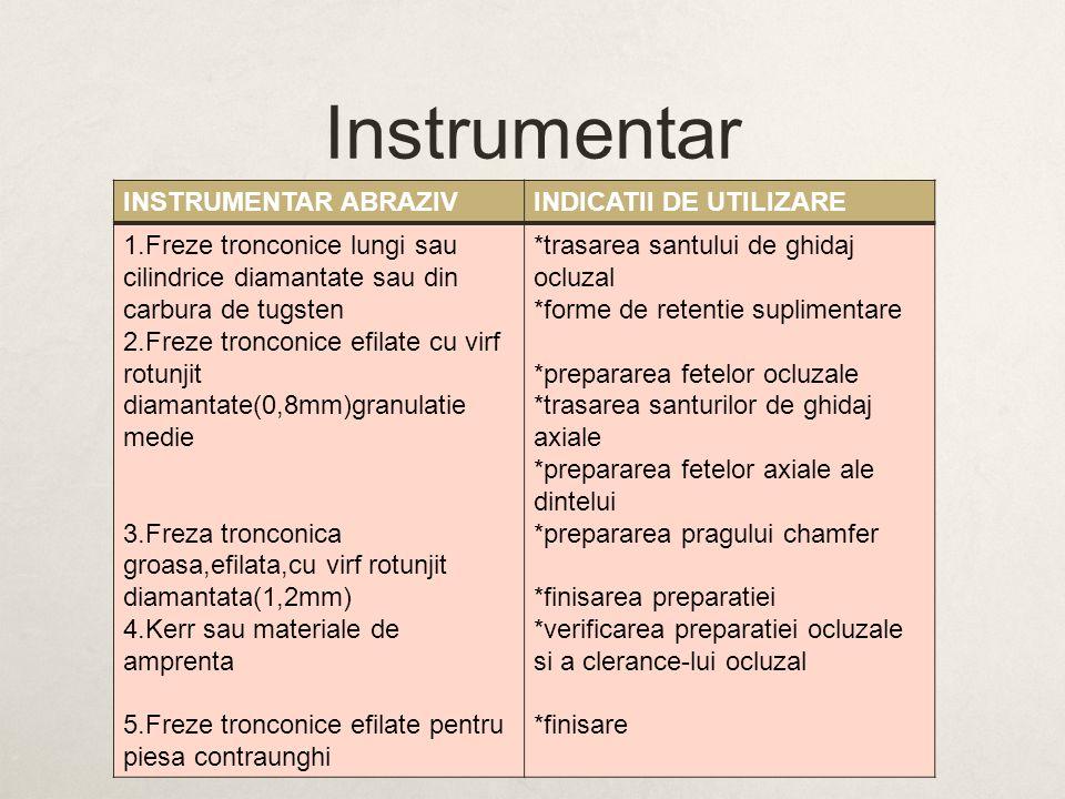Instrumentar INSTRUMENTAR ABRAZIVINDICATII DE UTILIZARE 1.Freze tronconice lungi sau cilindrice diamantate sau din carbura de tugsten 2.Freze tronconi