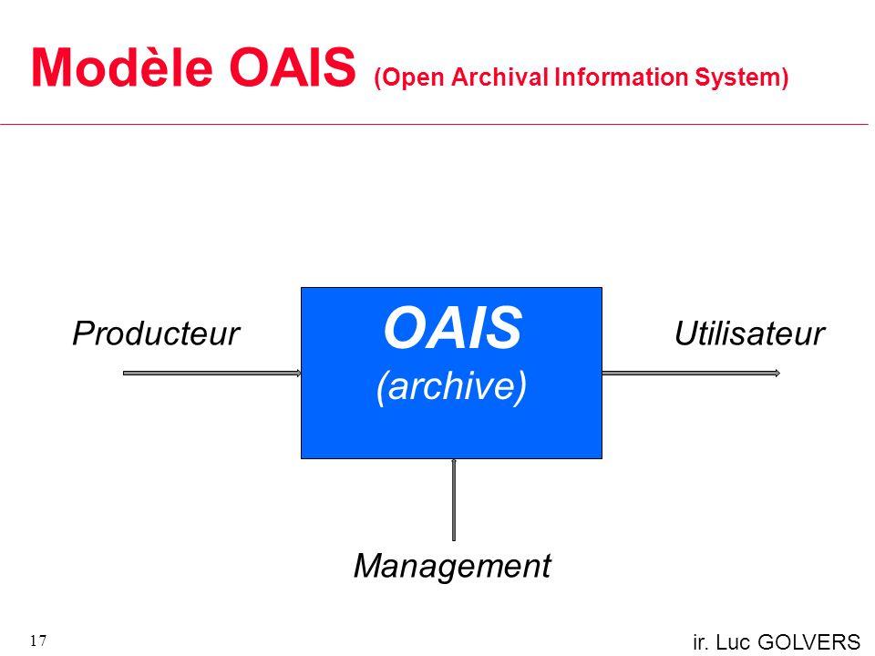 Modèle OAIS (Open Archival Information System) 17 OAIS (archive) ProducteurUtilisateur Management