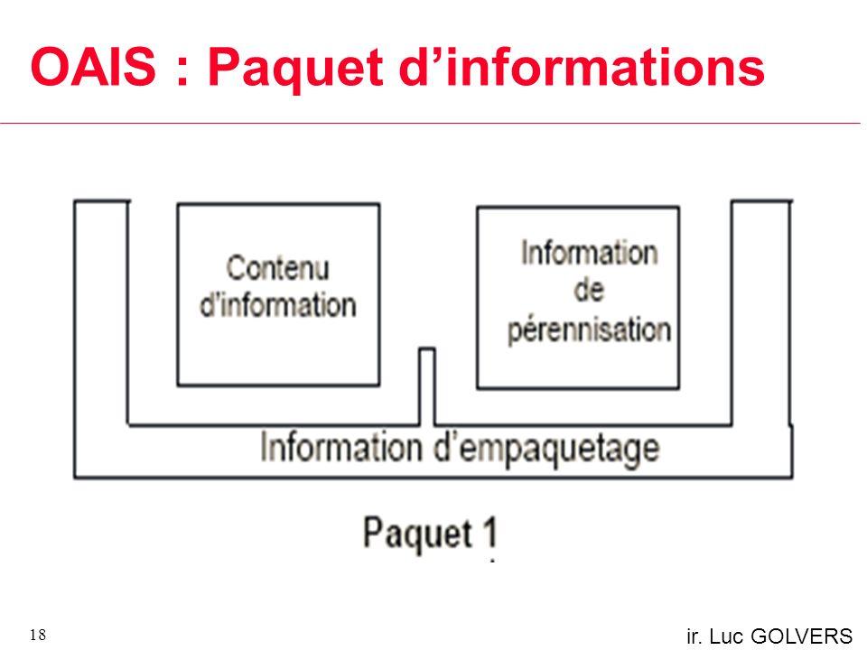 ir. Luc GOLVERS OAIS : Paquet dinformations 18