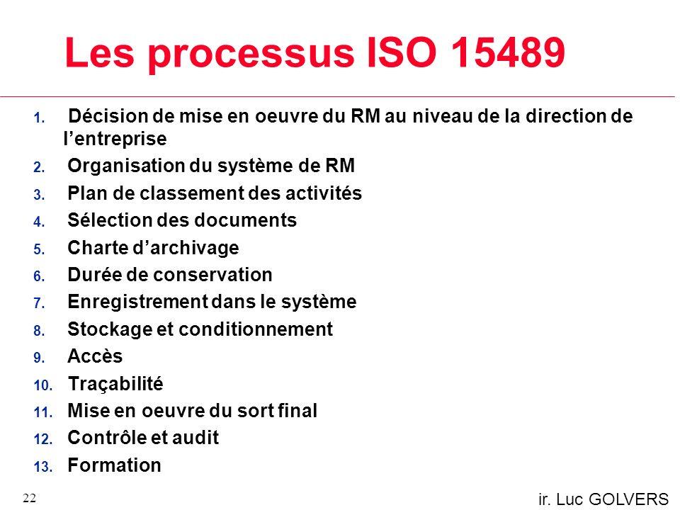 Les processus ISO 15489 1.