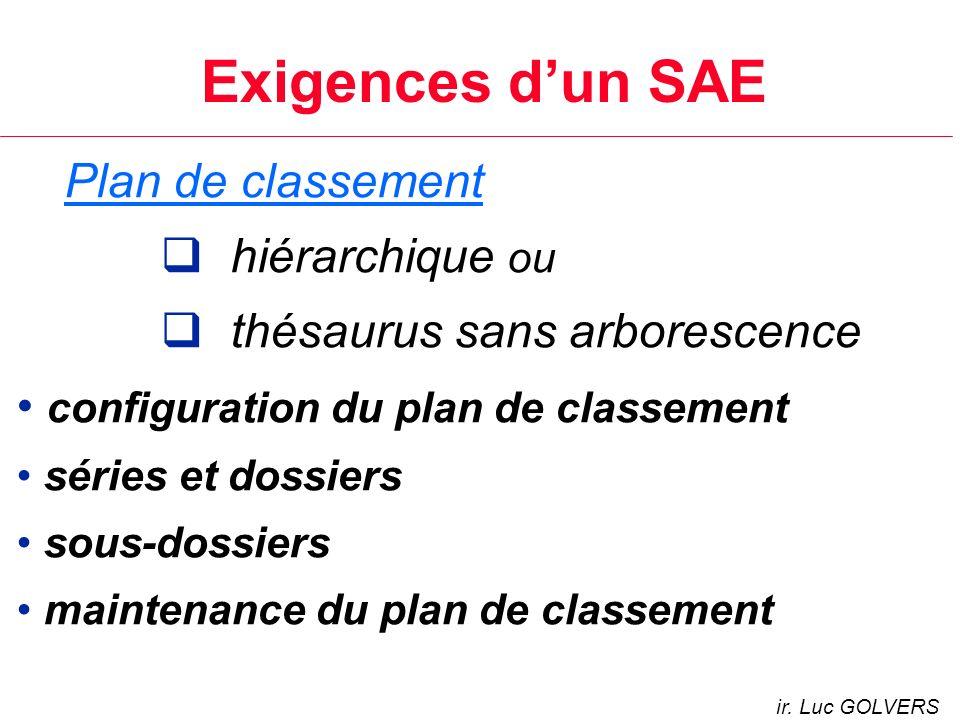 Exigences dun SAE Plan de classement hiérarchique ou thésaurus sans arborescence configuration du plan de classement séries et dossiers sous-dossiers maintenance du plan de classement ir.