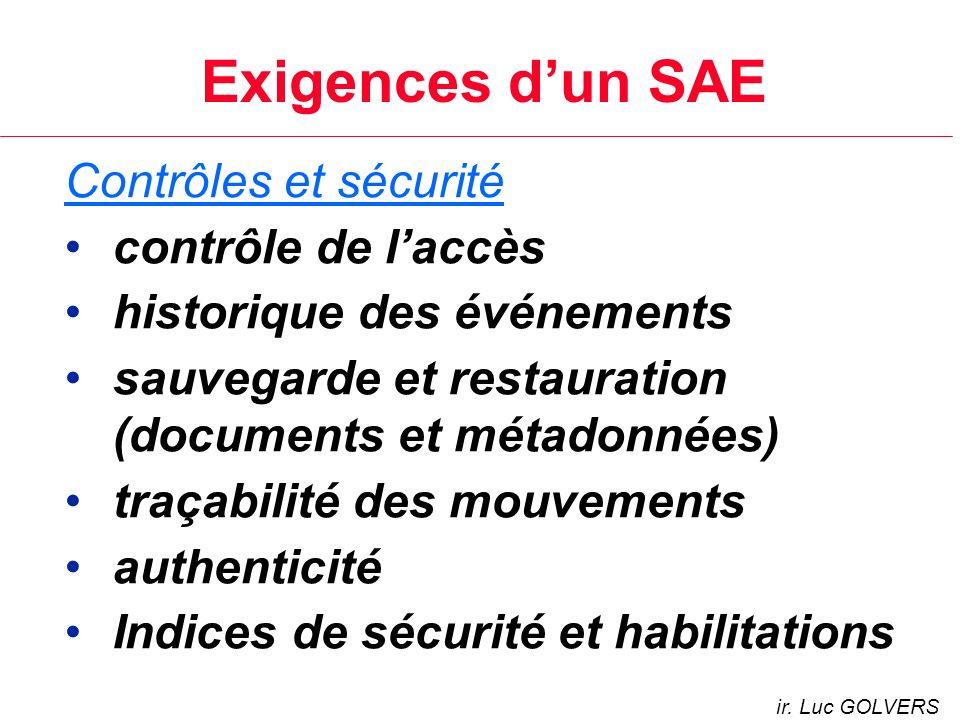 Exigences dun SAE Contrôles et sécurité contrôle de laccès historique des événements sauvegarde et restauration (documents et métadonnées) traçabilité des mouvements authenticité Indices de sécurité et habilitations ir.