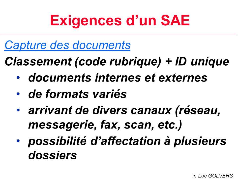 Exigences dun SAE Capture des documents Classement (code rubrique) + ID unique documents internes et externes de formats variés arrivant de divers canaux (réseau, messagerie, fax, scan, etc.) possibilité daffectation à plusieurs dossiers ir.