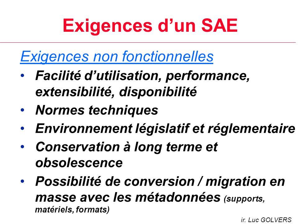 Exigences dun SAE Exigences non fonctionnelles Facilité dutilisation, performance, extensibilité, disponibilité Normes techniques Environnement législatif et réglementaire Conservation à long terme et obsolescence Possibilité de conversion / migration en masse avec les métadonnées (supports, matériels, formats) ir.