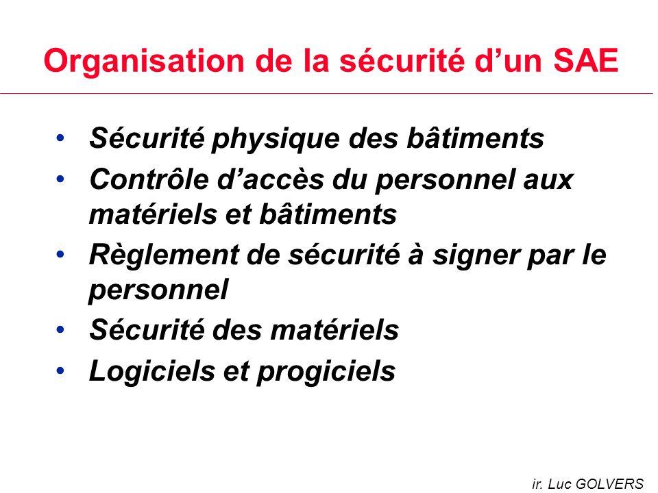 Organisation de la sécurité dun SAE ir.