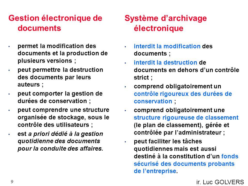 ir. Luc GOLVERS Gestion électronique de documents permet la modification des documents et la production de plusieurs versions ; peut permettre la dest