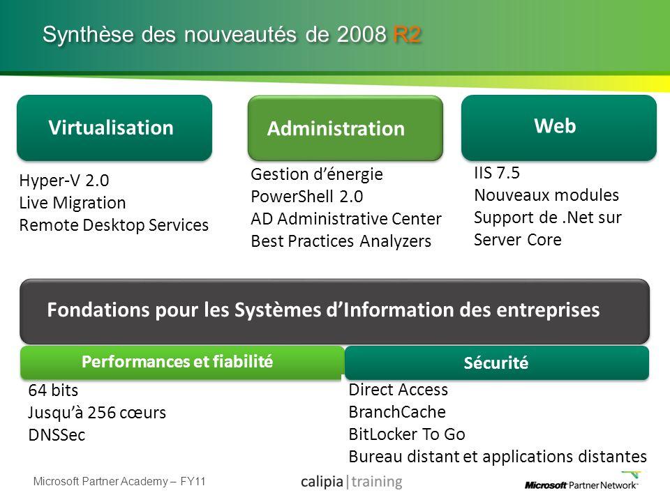 Microsoft Partner Academy – FY11 Synthèse des nouveautés de 2008 R2 Virtualisation Administration Web Fondations pour les Systèmes dInformation des en