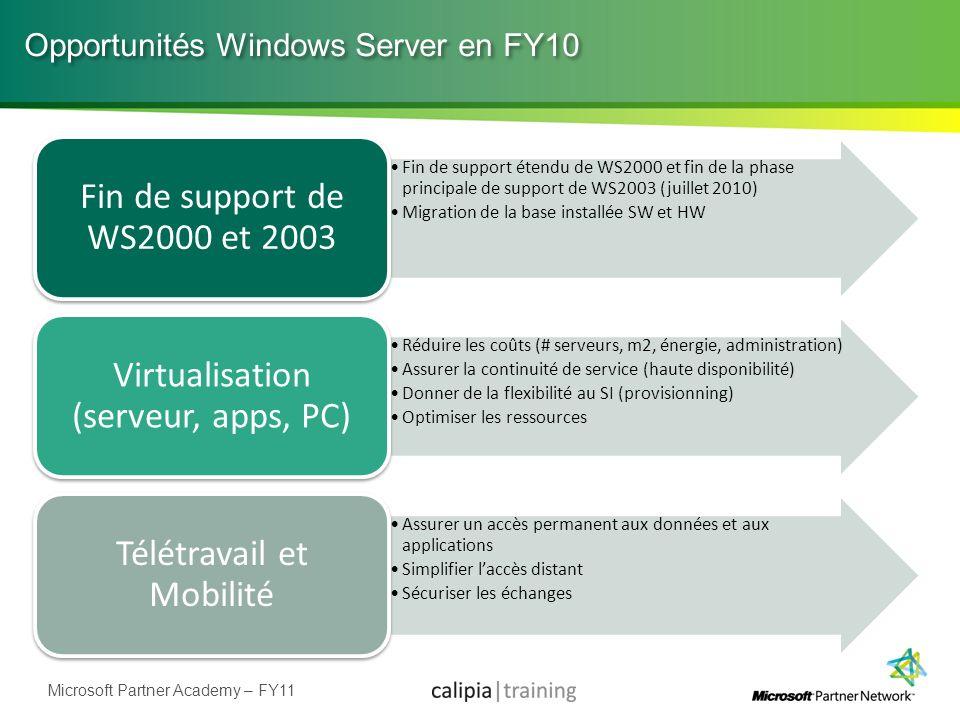 Microsoft Partner Academy – FY11 Opportunités Windows Server en FY10 Fin de support étendu de WS2000 et fin de la phase principale de support de WS200