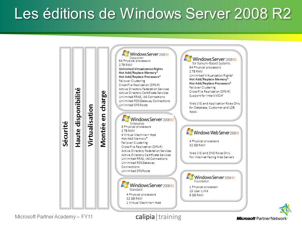 Microsoft Partner Academy – FY11 Les éditions de Windows Server 2008 R2 Montée en charge Haute disponibilité Sécurité Virtualisation 1 Physical proces