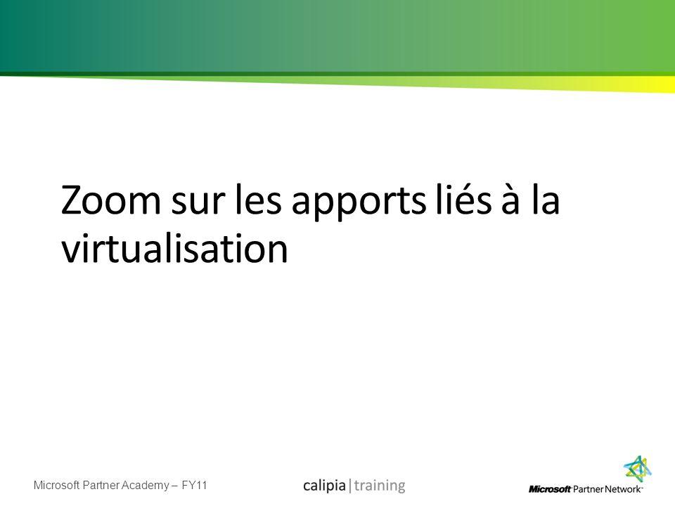 Microsoft Partner Academy – FY11 Zoom sur les apports liés à la virtualisation