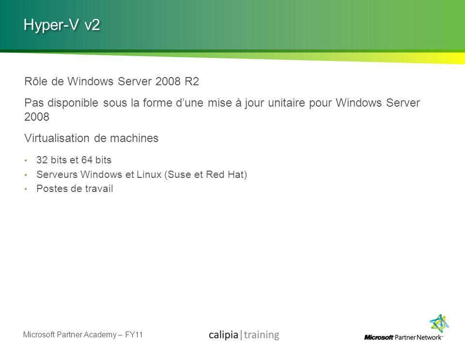 Microsoft Partner Academy – FY11 Hyper-V v2 Rôle de Windows Server 2008 R2 Pas disponible sous la forme dune mise à jour unitaire pour Windows Server