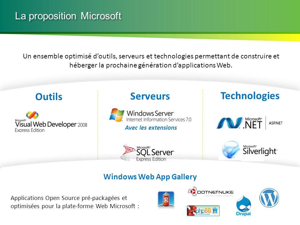 Microsoft Partner Academy – FY11 Outils Serveurs Technologies Windows Web App Gallery Applications Open Source pré-packagées et optimisées pour la pla