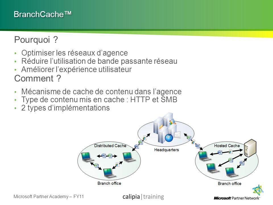 Microsoft Partner Academy – FY11 BranchCache Pourquoi ? Optimiser les réseaux dagence Réduire lutilisation de bande passante réseau Améliorer lexpérie