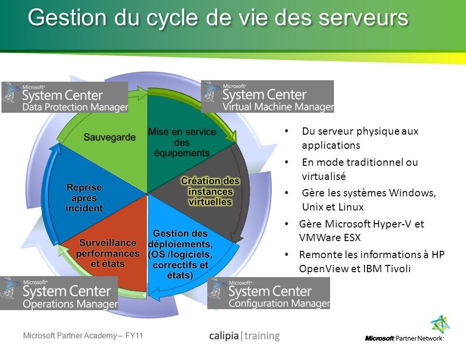 Microsoft Partner Academy – FY11 Gestion du cycle de vie des serveurs Du serveur physique aux applications En mode traditionnel ou virtualisé Gère les