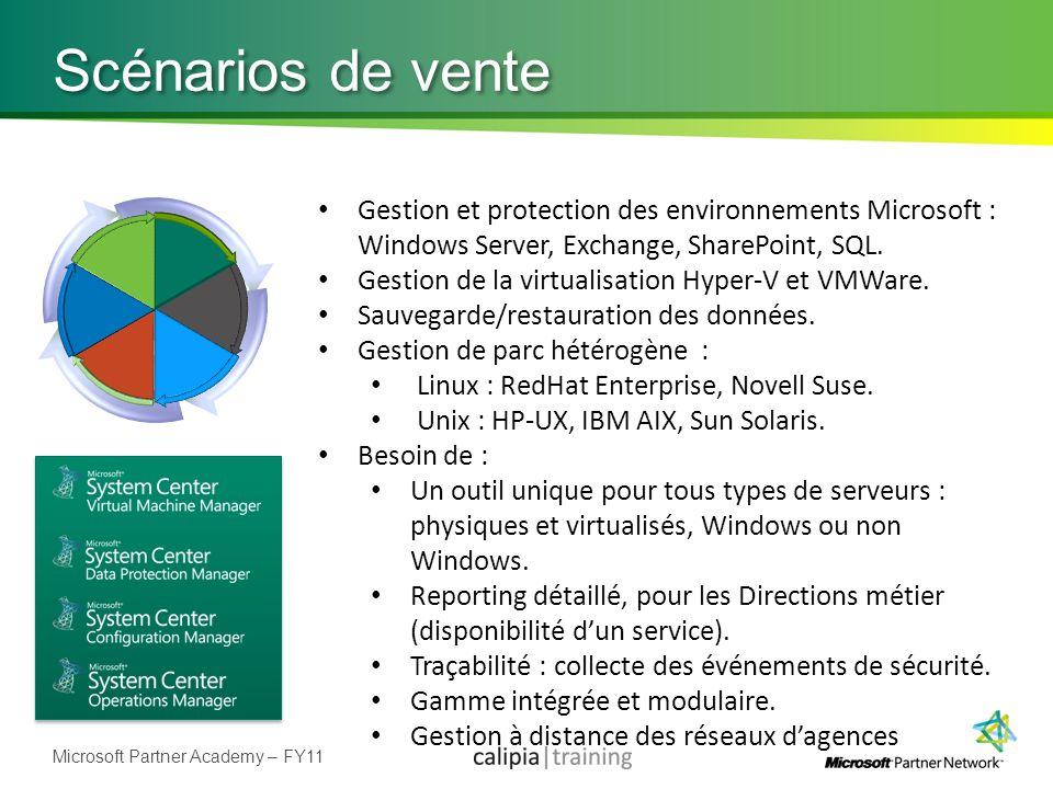 Microsoft Partner Academy – FY11 Scénarios de vente Gestion et protection des environnements Microsoft : Windows Server, Exchange, SharePoint, SQL. Ge
