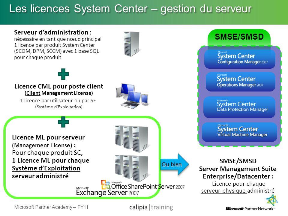 Microsoft Partner Academy – FY11 Ou bien Serveur dadministration : nécessaire en tant que nœud principal 1 licence par produit System Center (SCOM, DP