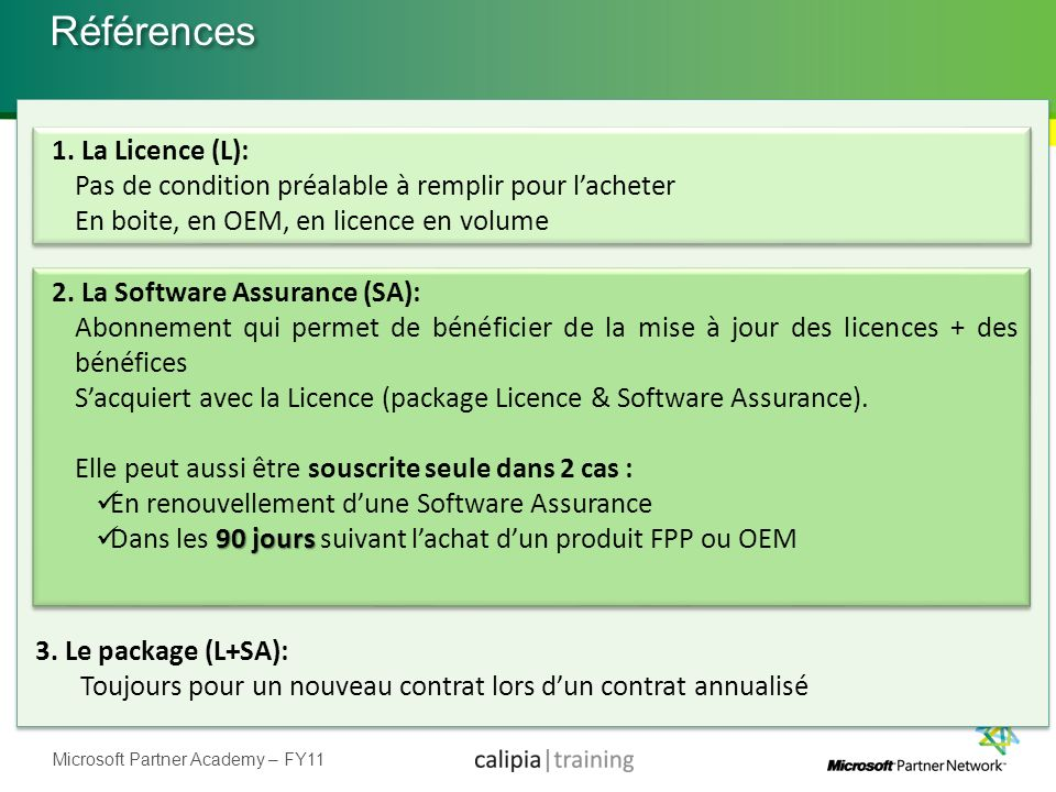 Microsoft Partner Academy – FY11 Références 67 3. 3. Le package (L+SA): Toujours pour un nouveau contrat lors dun contrat annualisé 3. 3. Le package (