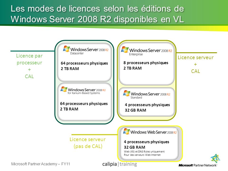 Microsoft Partner Academy – FY11 Les modes de licences selon les éditions de Windows Server 2008 R2 disponibles en VL 4 processeurs physiques 32 GB RA