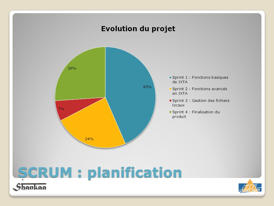 SCRUM : planification